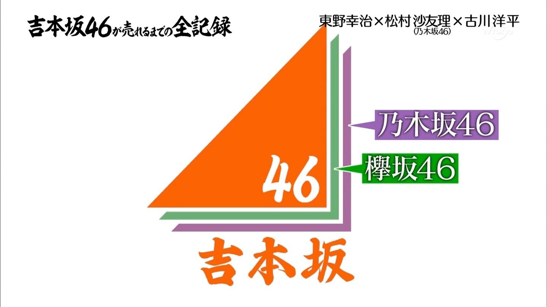 乃木坂46 ロゴ