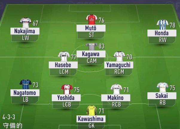 fifa18 日本代表 予想