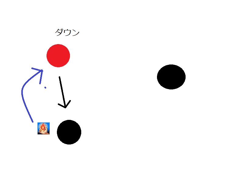 ダウンキャンセル3