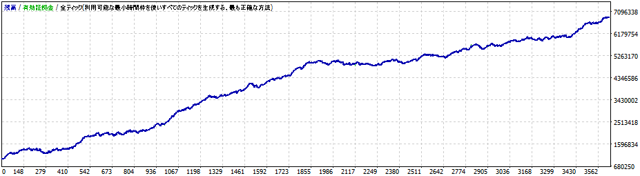 SPREAD5_グラフ