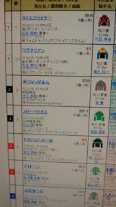180414 皐月賞