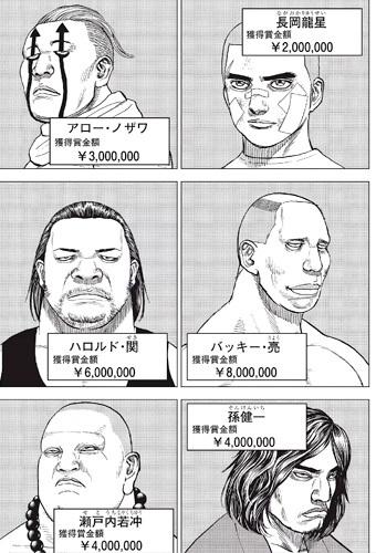TOUGH外伝 龍を継ぐ男114話感想(2)
