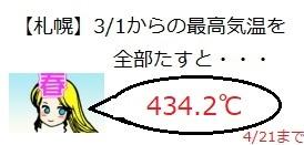 20180421春の女神