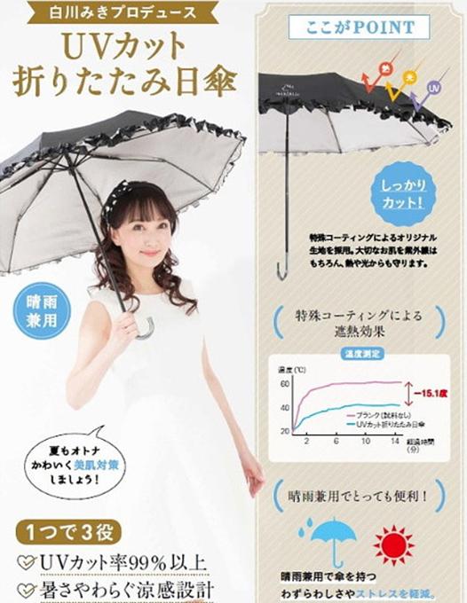 白川みきさんの日傘