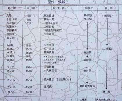20171205_futamatajyouato013.jpg