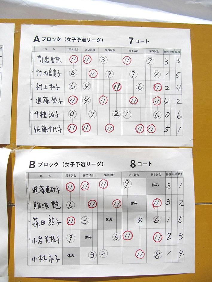 H30singurujyosi yosen