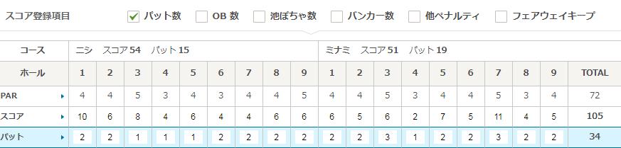 土浦 5 26