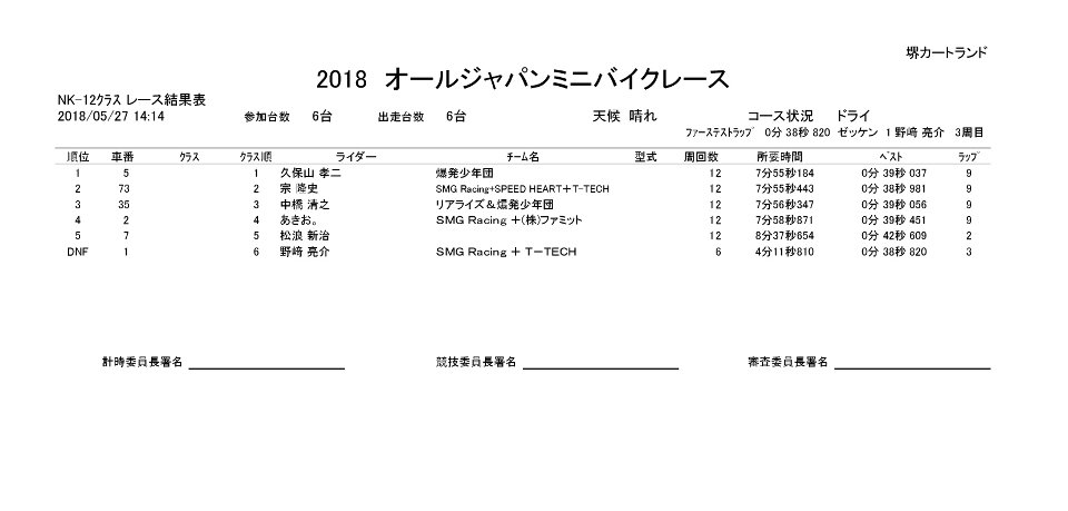 NK-12クラス_RACE1805271414-001