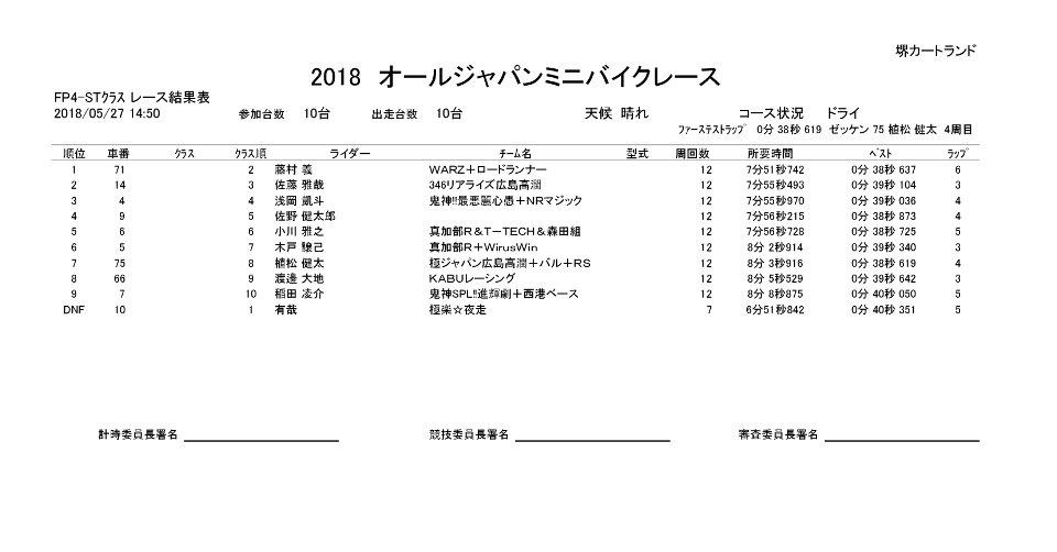 FP4-STクラス_RACE1805271450-001