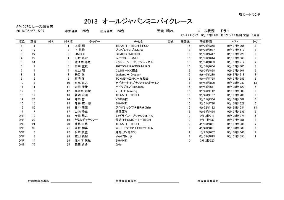 SP12クラス_RACE1805271507-001