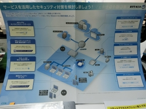 NTTさんのセキュリティ対策