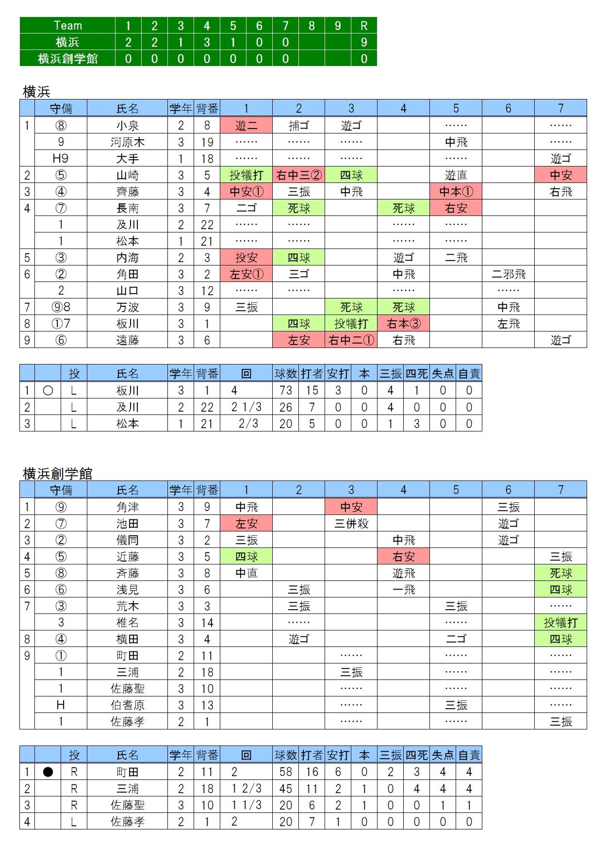 20180415横浜×横浜創学館