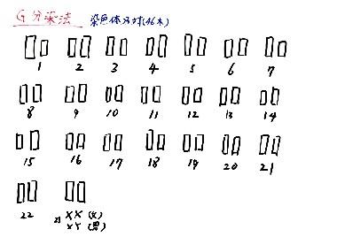 G分染法0405 - コピー
