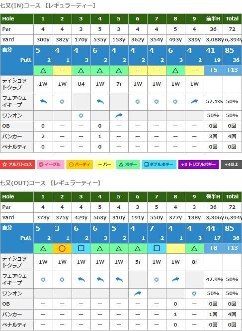 福岡国際 180521