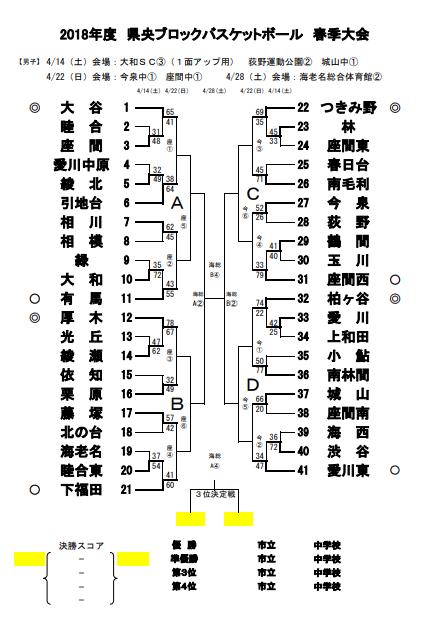 H30県央m16強