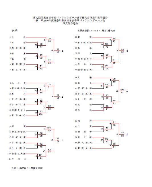 H30関東支部_西f