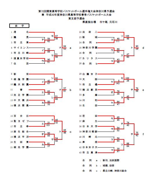 H30関東支部_東f