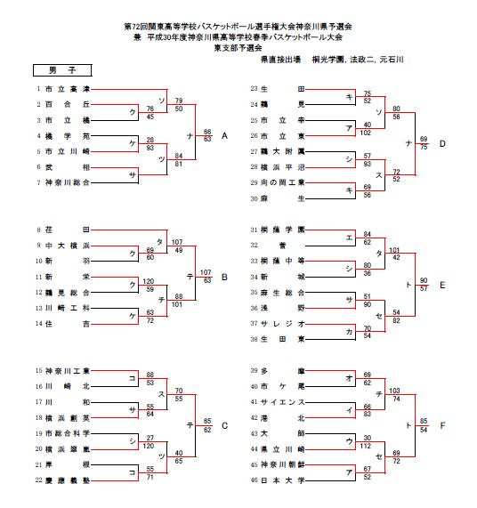 H30関東支部_東m