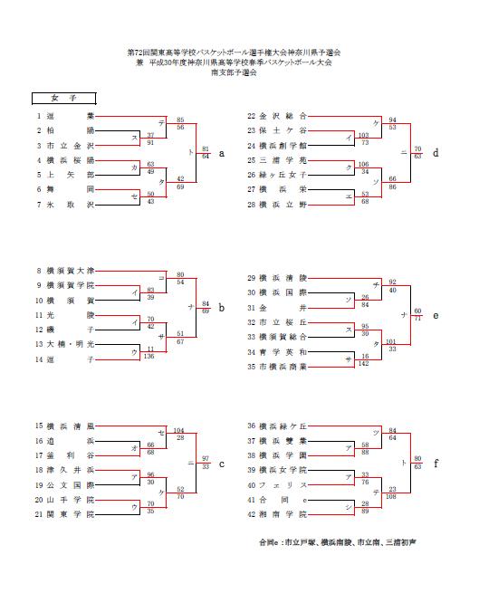 H30関東支部_南f