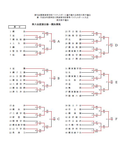 H30関東支部_南m