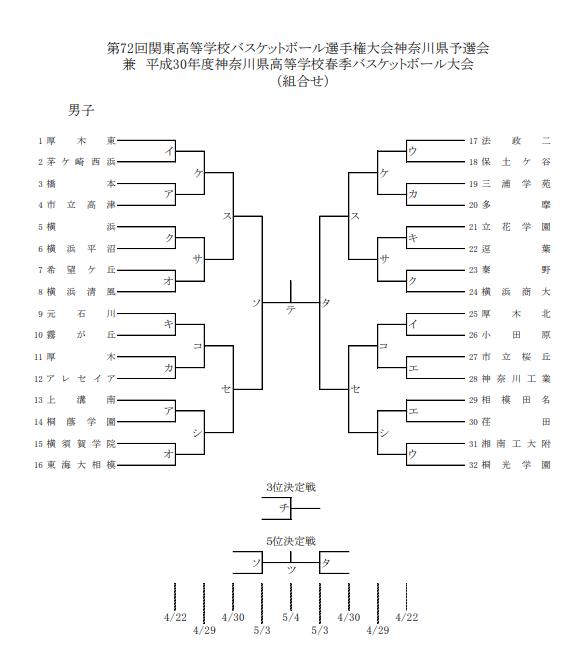 H30関東県大会m
