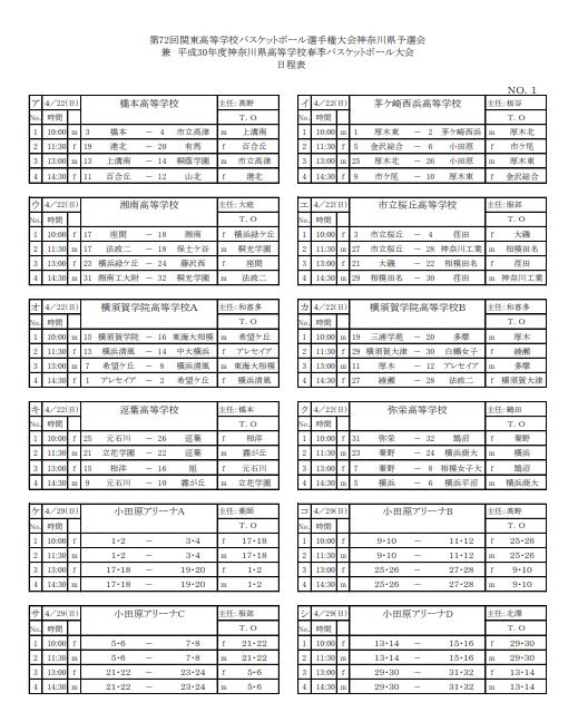 H30関東県大会日程1