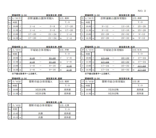 H30関東県大会日程2