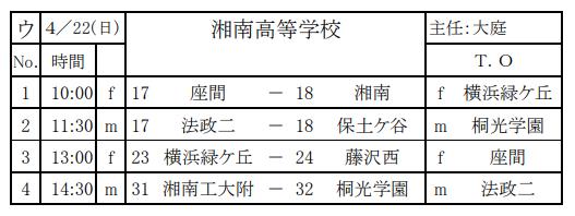 0422湘南