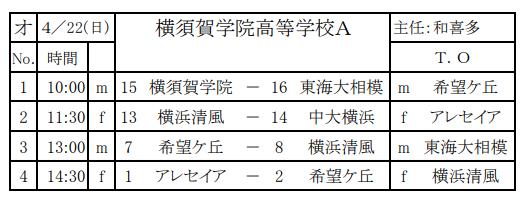 0422横須賀学院A