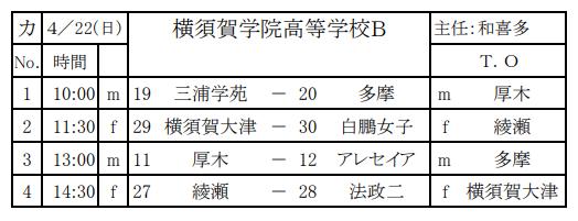 0422横須賀学院B