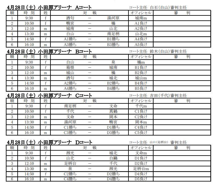 H30県西ブロック春季最終日日程0426