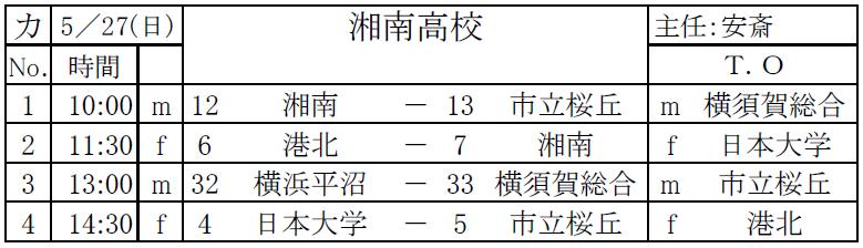 湘南0527