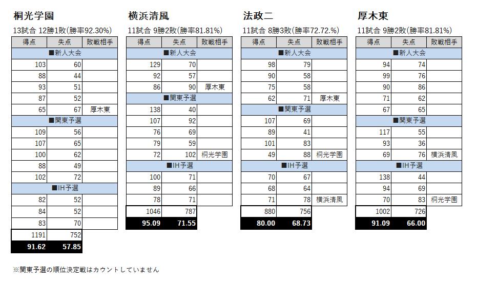 H30IH予選2日目展望m