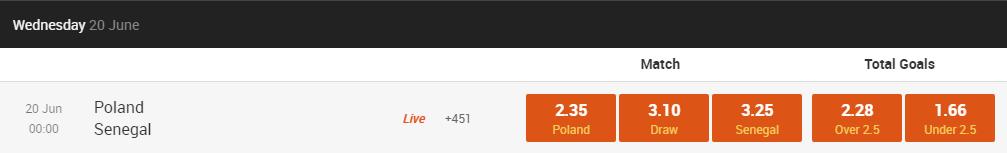 ポーランド対セネガルオッズ