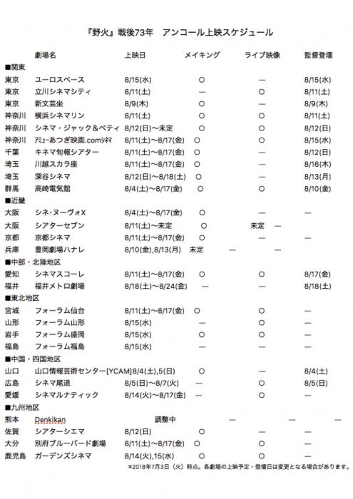 野火上映スケジュール0703
