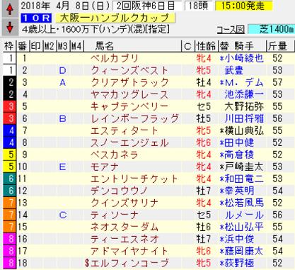 18大阪―ハンブルクC