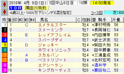18隅田川特別
