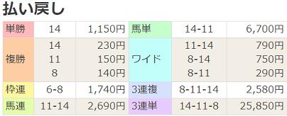 18梅田S払戻