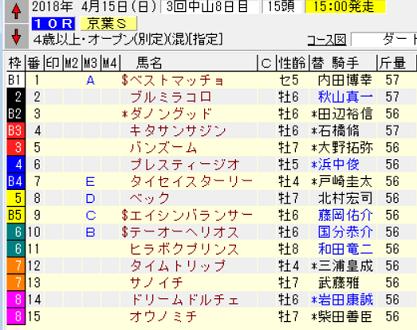 18京葉S