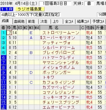 18ラジオ福島賞結果
