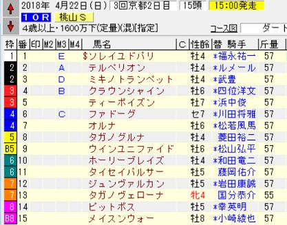 18桃山S
