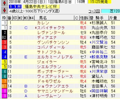 18福島中央テレビ杯
