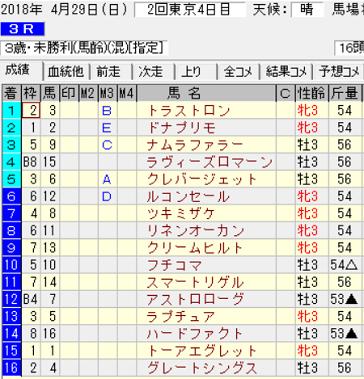 180429東京3R結果