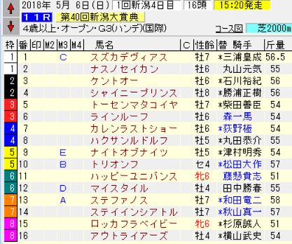 18新潟大賞典