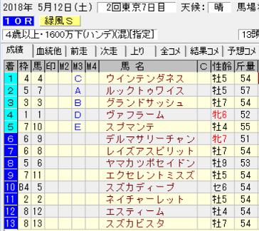 18緑風S結果