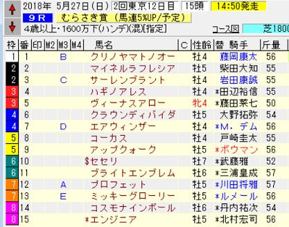 18むらさき賞