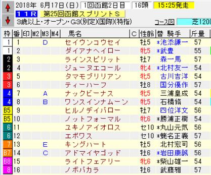 18函館スプリントS