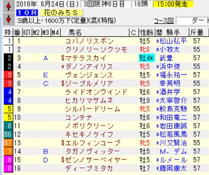 18花のみちS