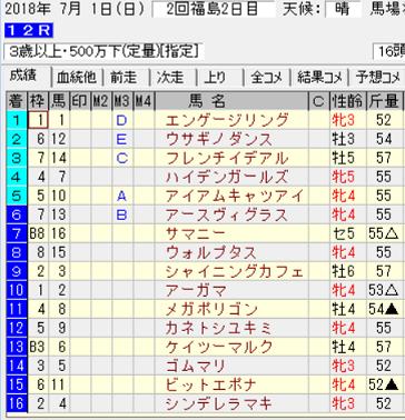 180701福島12R結果