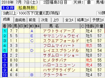 18松島特別結果